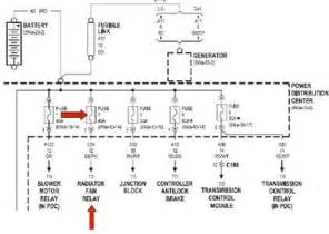 car stereo wiring diagram for 2002 jeep liberty car get free image about wiring diagram