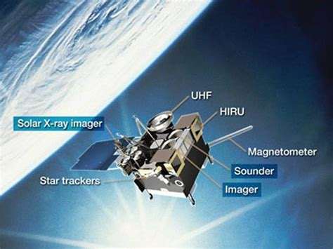 geostationary operational environmental satellite series nasa