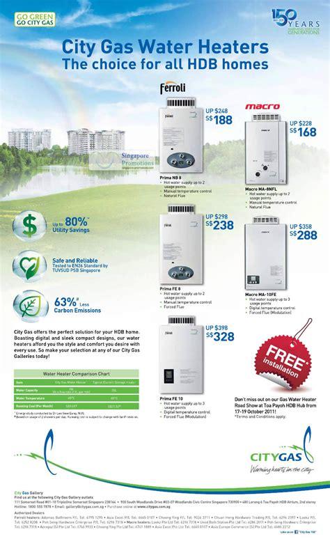 city gas ferroli macro series water heaters price list