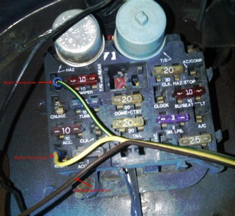 83 Jeep Cj7 Fuse Box Diagram Wiring Library