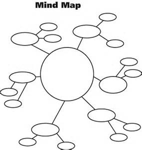 mind map template word mind map template for word thisis a mind map template