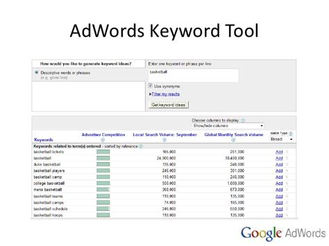 adsense keyword cost adwords research segmentation targeting strategies