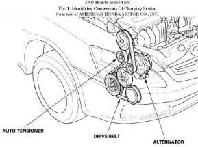 honda accord pulley location | get free image about wiring