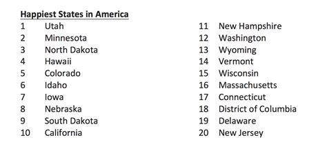 happiest states in america 2016 loren s world loren s world latest beauty trends