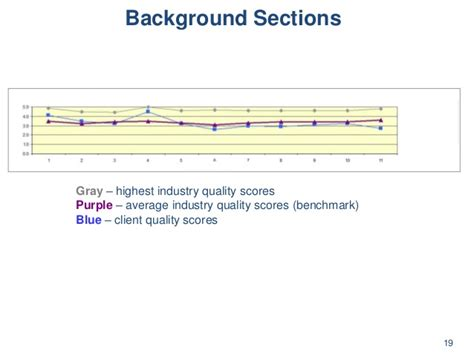ucsd sections background sections gray highest
