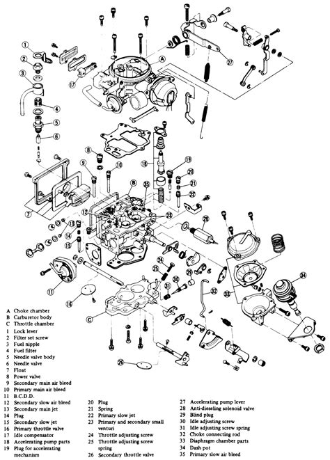Nissan 1400 Bakkie Fuse Box Diagram Wiring Library