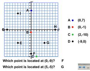 christmas coordinate graphing worksheets search results