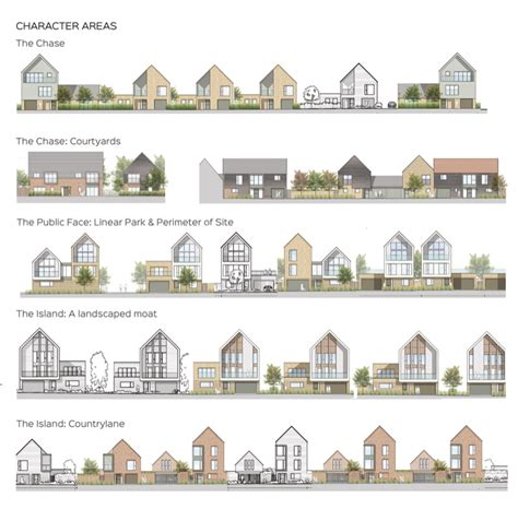 architectural design competition rules 2016 shortlisted schemes gt project schemes the housing