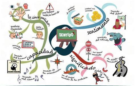 mapas mentales imagenes ejemplos 10 ejemplos de mapas mentales creativos