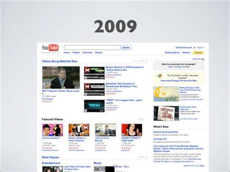 Process Layout Youtube | design process youtube
