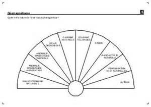 cadrans de radiesthesie g