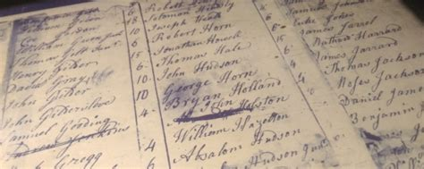 Kent County De Property Records Colonial Tax Records In Delaware Families In History