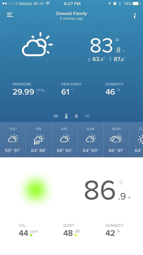 netatmo weather station review the weather station for