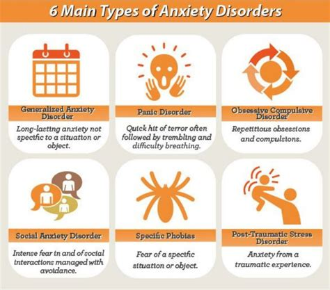 7 With Anxiety Disorders by 19 Best Mental Health In Ontario Canada Images On