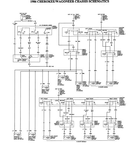 1986 jeep wire diagram 31 wiring diagram images 1986 jeep chassis 2 of 2 freeautomechanic