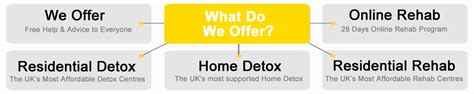 Detox Rehab Uk by About Us Winchester Counselling