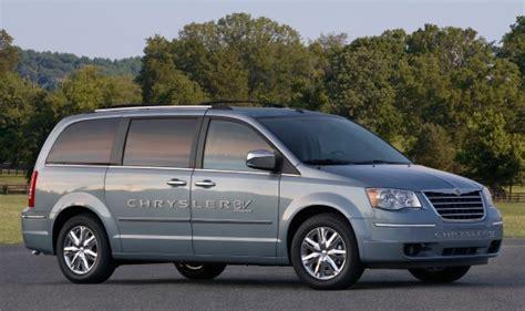Chrysler Llc chrysler llc electric vehicles picture 9088