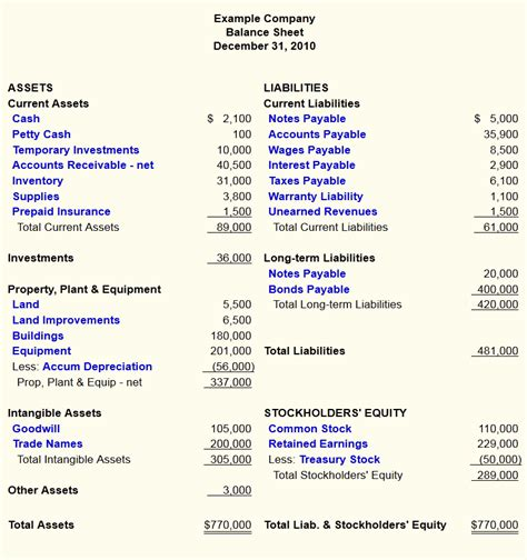 classified income statement template rhetoric and civilization communication and persuasion in
