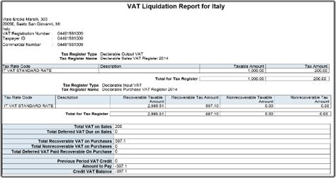 sle of liquidation report country specific chapter 6 r13 update 17d