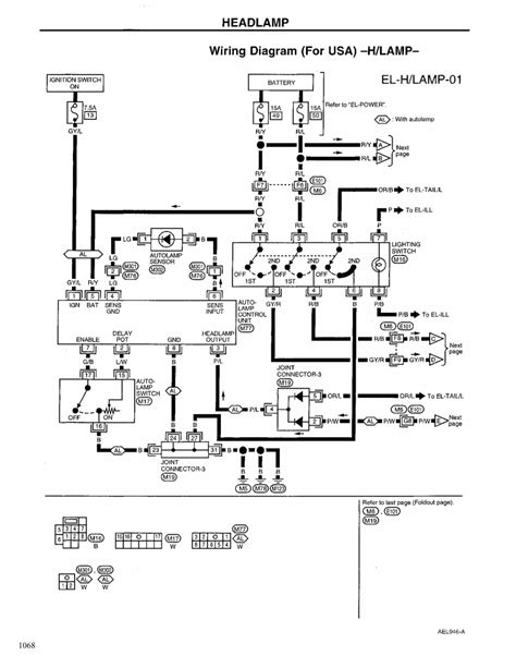 2008 suzuki xl7 wiring diagram pdf html imageresizertool