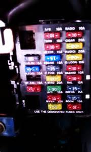 fuse panel photo by darwynism photobucket