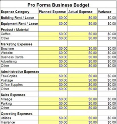 Restaurant Budget Spreadsheet by Excel Templates Free Excel Templates