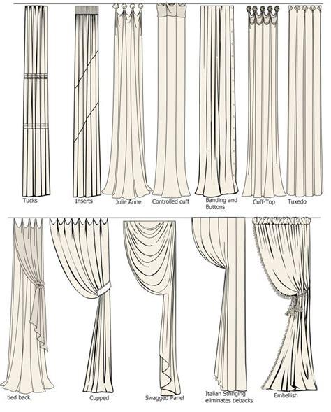 come scegliere le tende di casa le 25 migliori idee su tende di lino su tenda