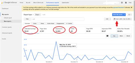 adsense google why google adsense earnings for indian blogger remain low