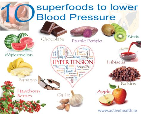 8 Foods That Will Lower Your Blood Pressure by Updates Active Health Foundation Professional