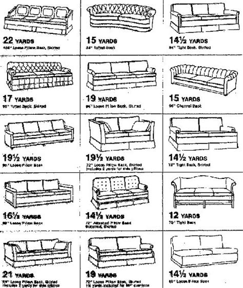 how much fabric for a sofa by the numbers upholstery charts