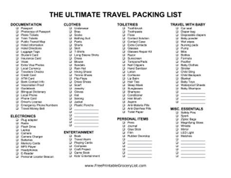 printable travel checklist packing list pdf printable ultimate travel packing list
