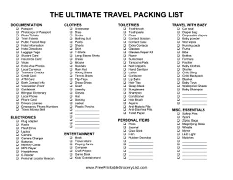 printable ultimate travel packing list