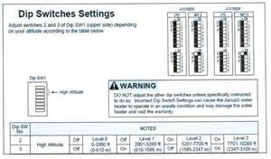 tub thermostat wiring diagram free