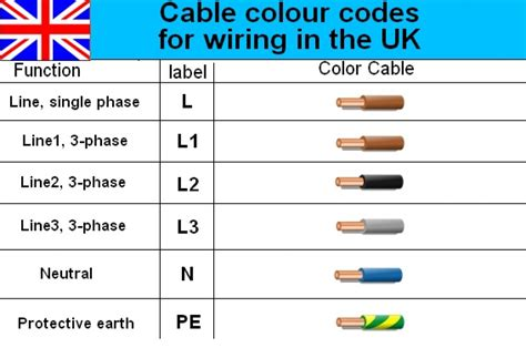 single phase wiring diagram for house images wiring