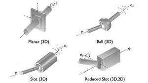 multibody dynamics software analyzing rigid and flexible