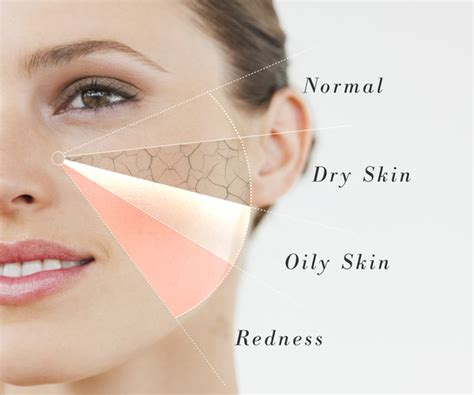skin types all about skin types how to choose your skin type mac