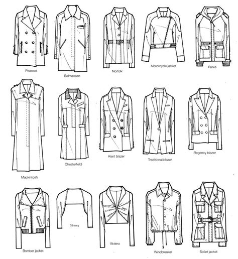 fashion pattern types drawing and sketches of coats etc fashion technical