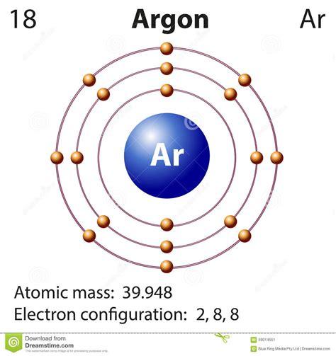 argon particle diagram argon clipart clipground