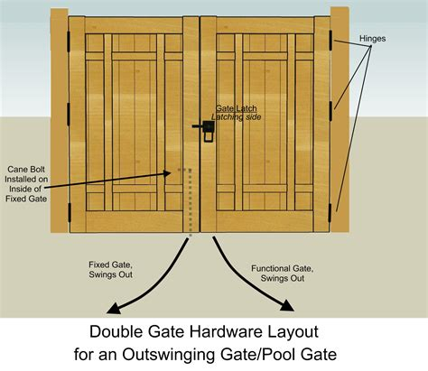 how to build a double swing gate which hardware to use for double gates