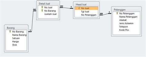 aplikasi pembuat diagram erd membuat table relasi di power designer rio as