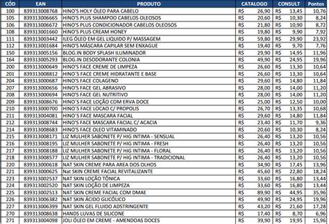 nova lista do idhab marco 2016 produtos hinode cosm 233 ticos tabela de pre 231 o hinode