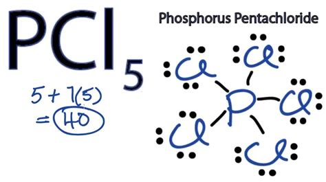 phosphorus lewis dot diagram electron dot diagram for aluminum images diagram design