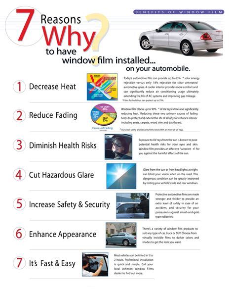 7 Reasons To Your by Window Tinting 7 Reasons Why