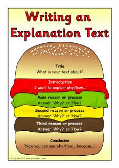 great burger essay workshop essay writing tips for every middle high or college student books explanation text hamburger visual aids sb8486 sparklebox