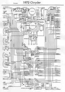 2007 chrysler town and country fan wiring circuit and wiring diagram wiringdiagram net