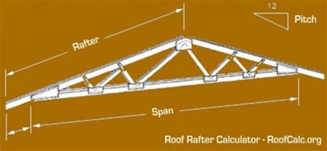 How To Calculate Square Footage Of A House Rafter Calculator Estimate Length And Cost To Replace