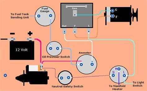 massey ferguson 35 wiring diagram wiring diagram free sle detail massey ferguson 35