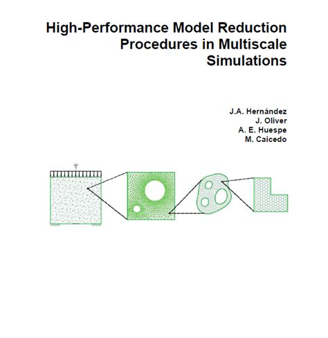 multiscale modeling in nanophotonics materials and simulations books monograph a comparative study on homogenization strategies for multi scale analysis of materials