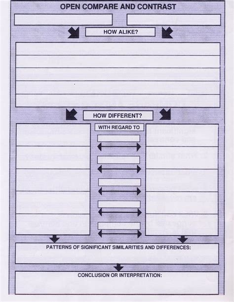 Compare Contrast Graphic Organizer For Essay by 43 Best Graphic Organizers Images On Graphic Organizers Reading And Writing