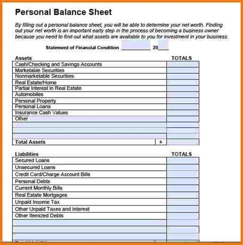 personal balance sheet exle authorization letter pdf